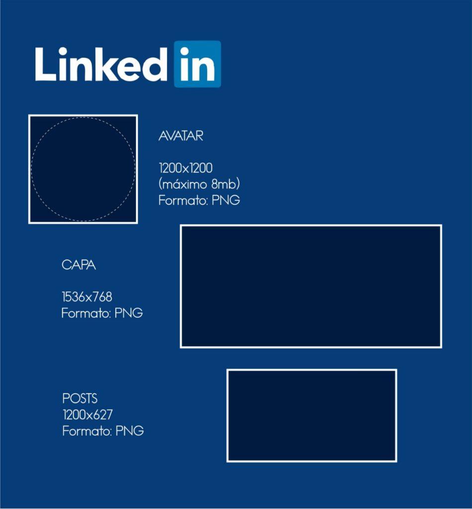 tamanho das imagens para as redes sociais